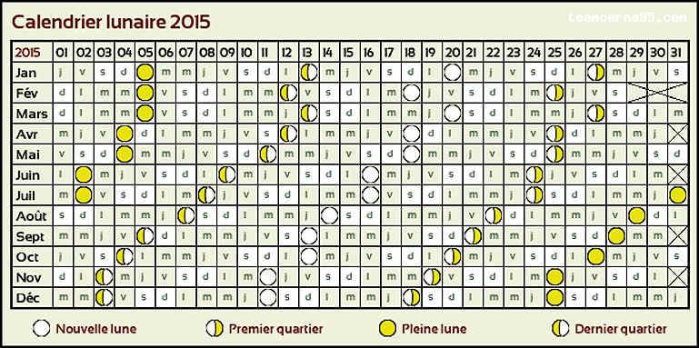 calendrier lunaire potager 2015